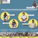 Bidang Sarana, Prasarana & Pemberdayaan Industri Bulan September 2021